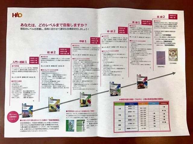 華語コースステップ表